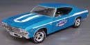 Click image to see more information about our 40th ANNIVERSARY EDITION 1964 GTO 389 TRI-POWER 2004 Pontiac/GTO Nationals Event Car
